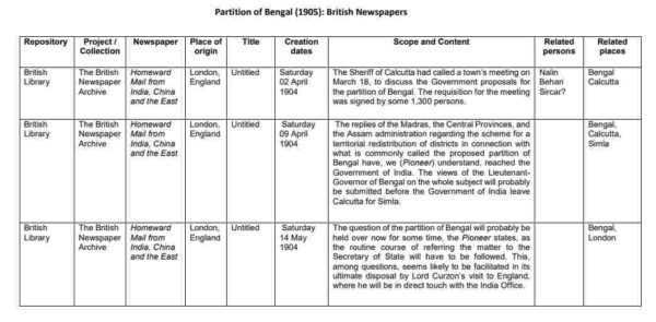 Partition of Bengal PDF