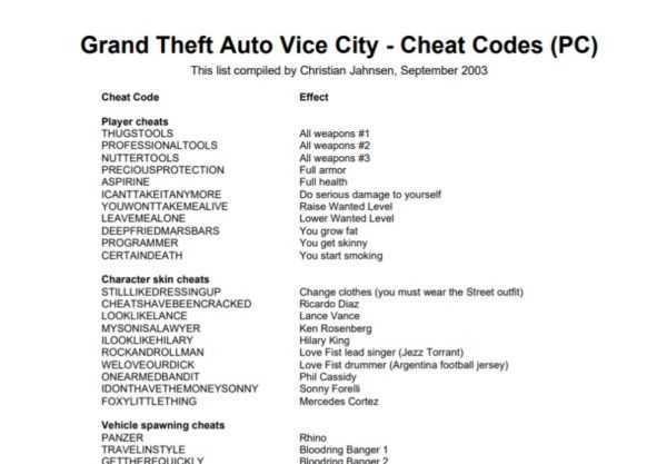 GTA Vice City Cheats PDF for PC