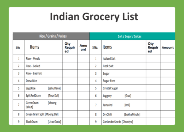 Indian Grocery Items List PDF | General Store Items