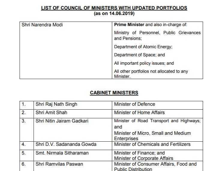 List of Ministers of India 2020 PDF