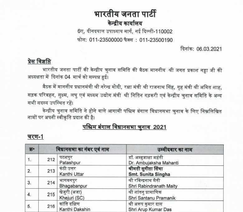 West Bengal BJP Candidate List 2021 PDF in Hindi