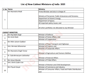 Updated List of Ministers of India 2021 PDF